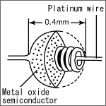 Structure of sensing element